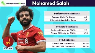 Gameweek 38 | Top 5 Fix Player Picks | Fantasy Premier League 2017/18