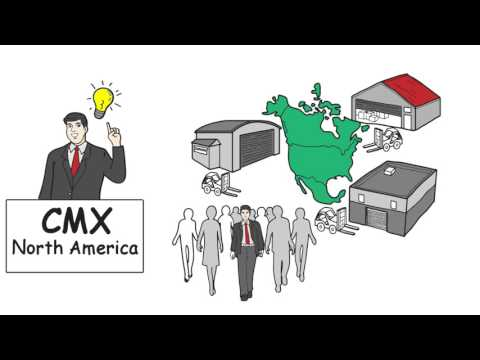 Biggest Challenge of an OEM Purchase Manager Buying Overseas? CMX Automotive