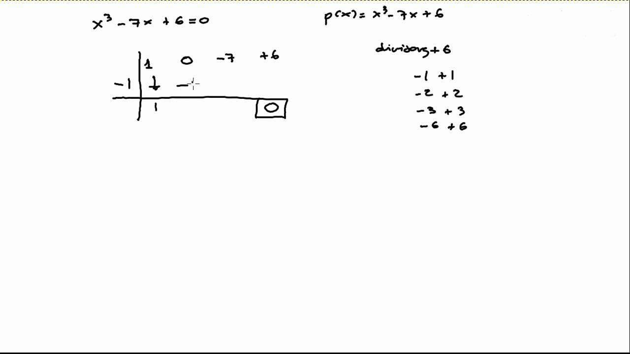 Resolución de ecuaciones por Ruffini - YouTube