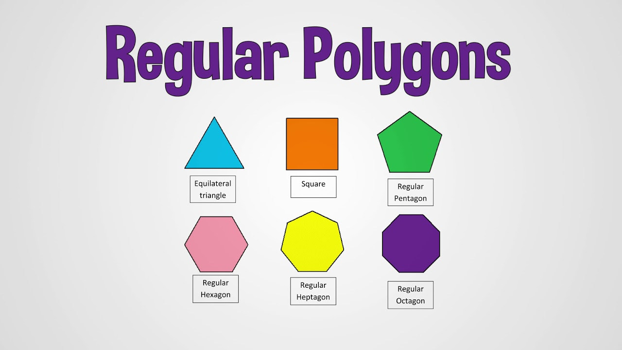 Polygons, Parallelograms, & Quadrilaterals Hip Hop Song