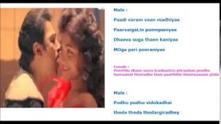 Innum ennai enna seyya pogiraai- Karaoke For Male Singers by Hamsapriya