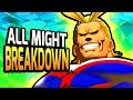 All Might Tips And Tricks — My Hero One's Justice
