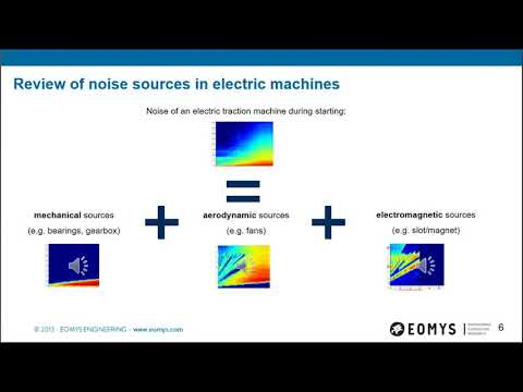 Noise and vibration of electric motors