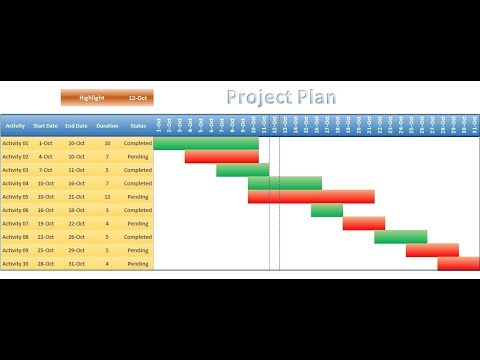 Project Plangantt Chart In Excel Youtube