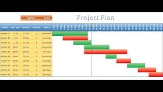 Project Plan (Gantt Chart) in excel