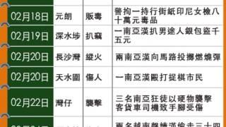 香港人的人權誰來捍衛? 只有香港警察