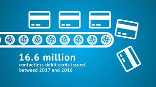 Barclays Contactless Infographic