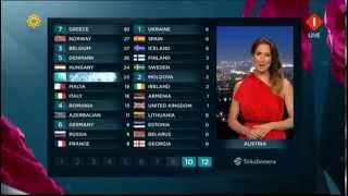 Eurovision 2013 - 12 Points From The Netherlands....