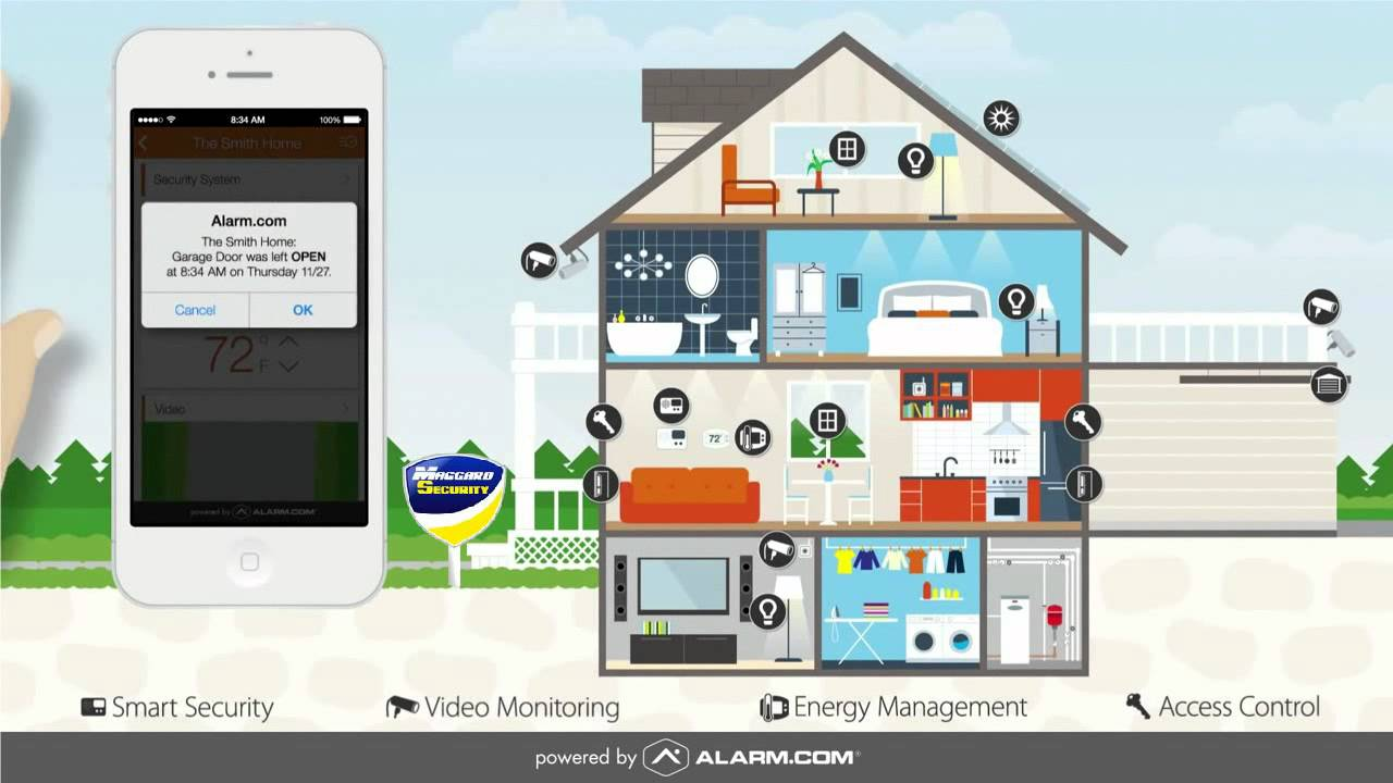 maggards home security the anatomy of a smart home youtube. Black Bedroom Furniture Sets. Home Design Ideas