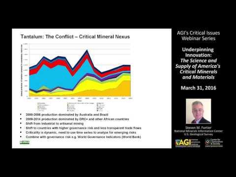 Underpinning Innovation: Critical Minerals: USGS – National Minerals Information Center Perspective