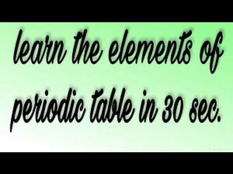How to Memorize Periodic Table | Tips & Tricks Periodic Table