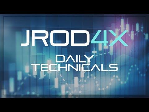 Trading FOMC? Jrod4x Daily Technicals 08/01/2018