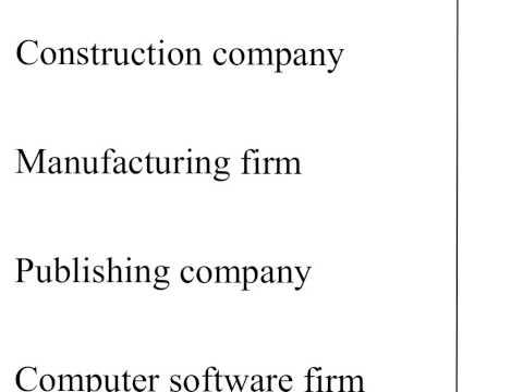 Company Types Vocabulary