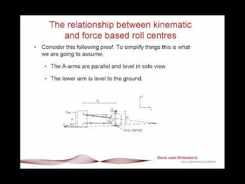 Dan's Vehicle Dynamics Corner - Suspension Geometry