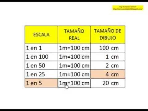 Escalas de medida como calcular escalas youtube for Escala de medidas