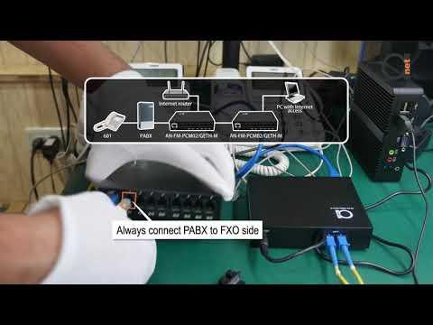 2 Voice Port Analogue Phone + Gigabit Ethernet 10/100/1000 Port Over Fiber Extender / Multiplexer /