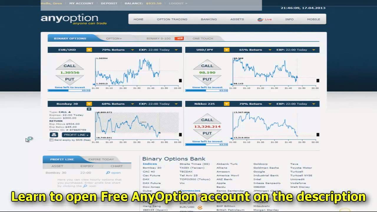Ultimate binary options review 2016