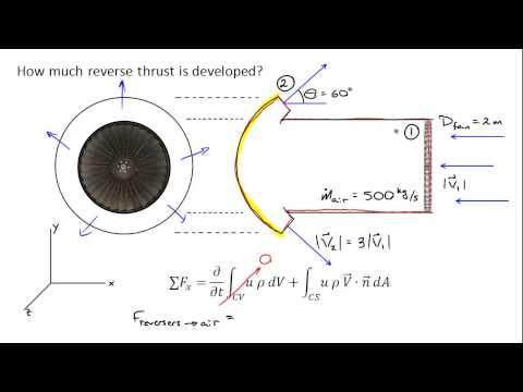 thrust reverser