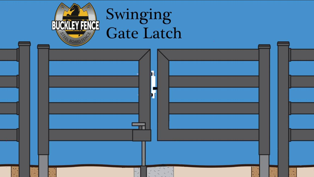 Innovative Dual Gate Anchor Systems Horse Fencing Youtube