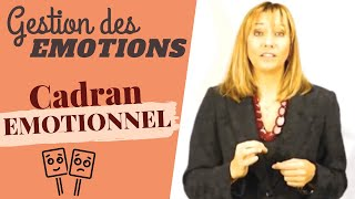 Programmation Neuro Linguistique Le Cadran Emotionnel