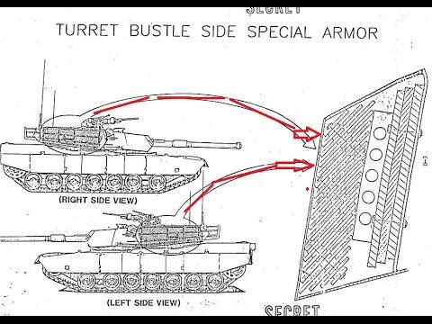 Абрамс  особенности брони и пушки