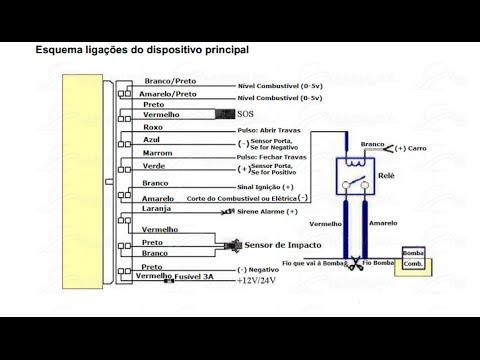 tk 103 gps tracker rastreador carro moto caminh o nibus parte 02 07 rh youtube com manual tracker tk103 em portugues gps tracker tk103 manual portugues pdf