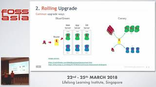 Rolling upgrade in microservices system - Nam Nguyen Hoai & Dai Dang Van -FOSSASIA 2018