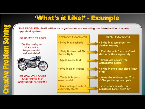 Creative Problem Solving – Analogy 1 'What's it Like?' – video from Udemy course