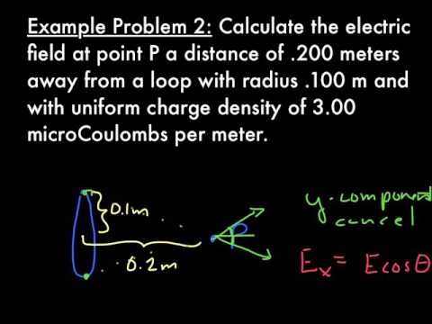 3b -  electric field of continuous charge distributions example problem