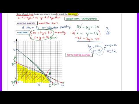 Part 1: Linear Programming