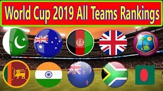 All Teams Rankings ICC World Cup 2019    World Cup 2019 points Table