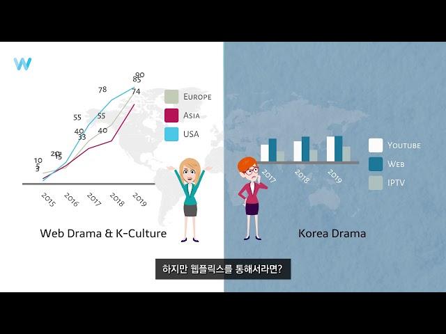 웹플릭스 애니메이션 Korean Version