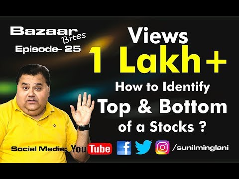 How To Identify Top & Bottom of a Stock ? (In Hindi) || Bazaar Bites Episode-25 || Sunil Minglani