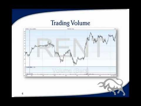 Technical Analysis Course - Module 5: Volume and Open Interest