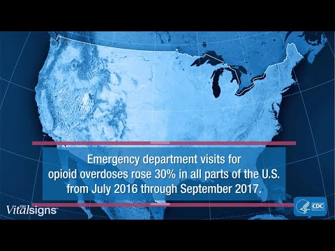 Opioid Overdoses Treated in Emergency Departments: Identify Opportunities for Action