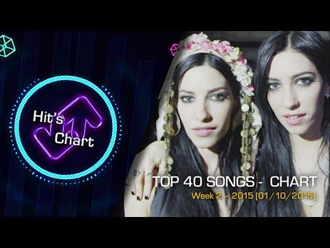 La Lista De Exitos - Top 40 Songs (Enero/January 2015 - 10/01/2015)