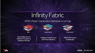 AMD'S INFINITY FABRIC -  WHY ITS AMD'S BEST WEAPON AGAINST MOORE'S LAW