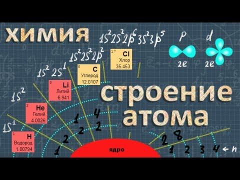 Как определить число атомных орбиталей