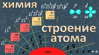 ХИМИЯ строение атома и СТРОЕНИЕ ЭЛЕКТРОННЫХ ОБОЛОЧЕК атомов 8 класс