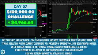Day 57 of the $583.15 Trading Challenge +$4,966.64