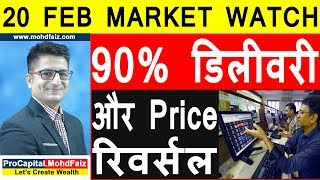 20 FEB MARKET WATCH |  Latest Share Market News | Latest Stock Market Tips In Hindi