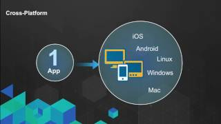 Developing Cross-Platform Native Apps with AppStudio for ArcGIS (Advanced)