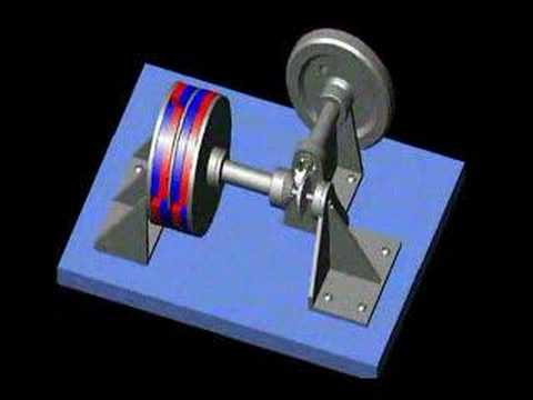 Magnet rotating device - Magnet motor - YouTube