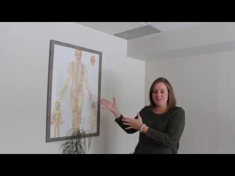 Liver Energy Stagnation Self Massage