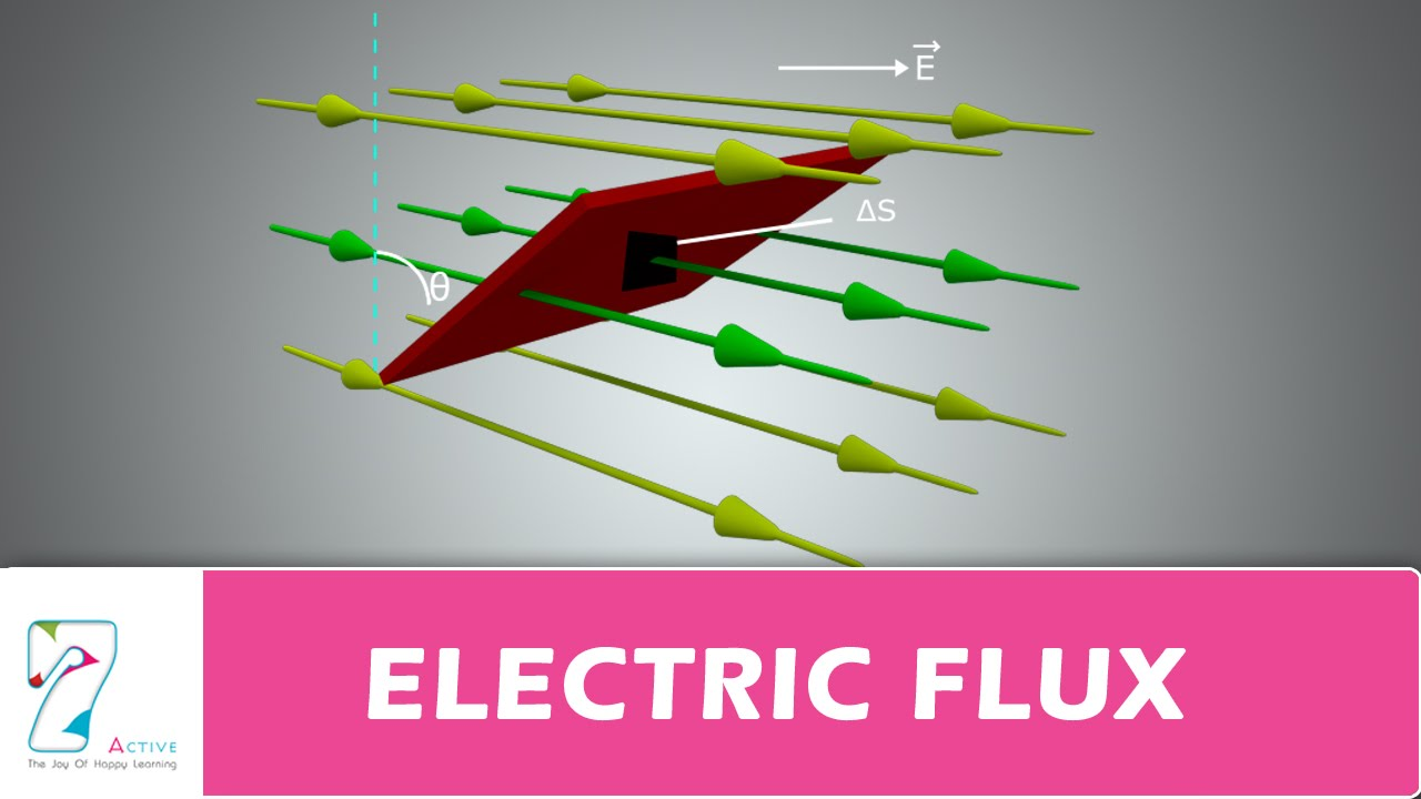 Electric flux in physics with problems and solutions