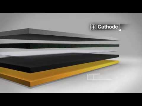 Understanding how Lithium-ion batteries fail from YouTube · Duration:  2 minutes 32 seconds