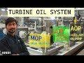 TURBINE OIL SYSTEM | MOP , AOP & JOP | basics in hindi