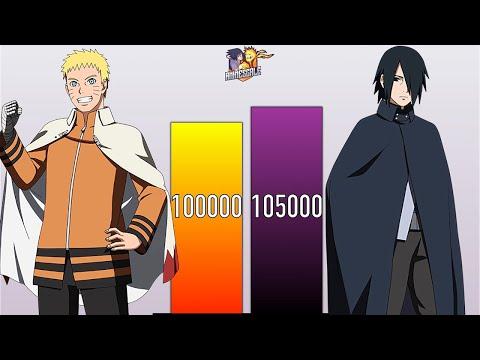 NARUTO VS SASUKE POWER LEVELS - Naruto Power Levels - Boruto Power Levels