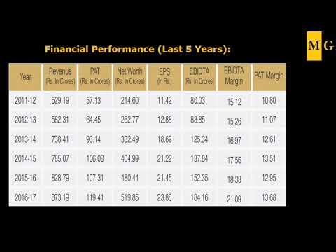 Dhanuka Agritech Multibagger Stock 2019 India By Markets Guruji Youtube
