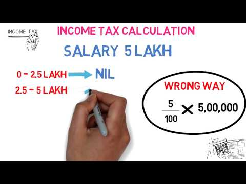 New Income Tax Calculation | Rebate | 2017-18 Explained